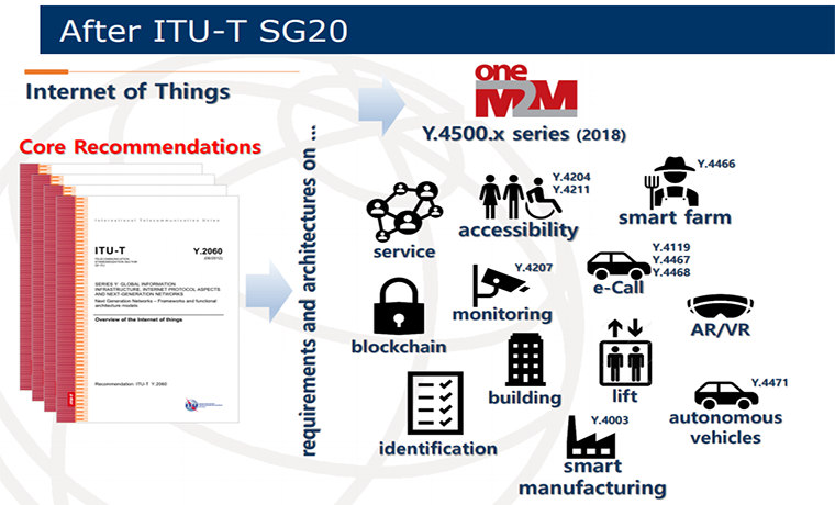 The role of oneM2M technical specifications explained at ITU-T Virtual Forum
